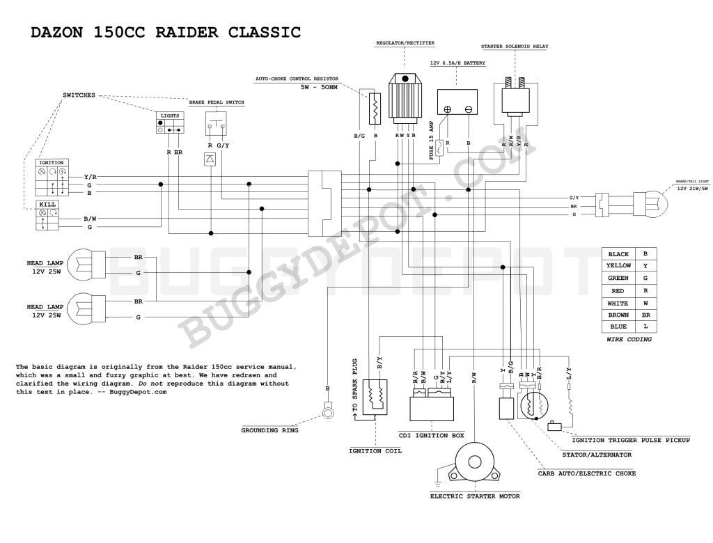 Dazon Raider Classic Wiring Diagram In 2020 150cc Electrical Wiring Diagram Diagram