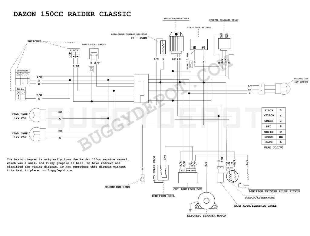 Dazon Raider Classic Wiring Diagram 150cc Electrical Wiring Diagram Diagram