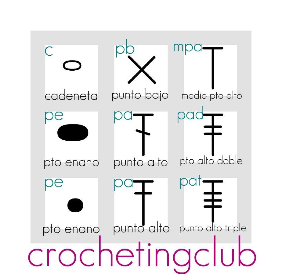 Crochet: Leer un diagrama  http://knittingandcrocheting-club.blogspot.com.es/2012/03/leer-un-diagrama-de-crochet.html