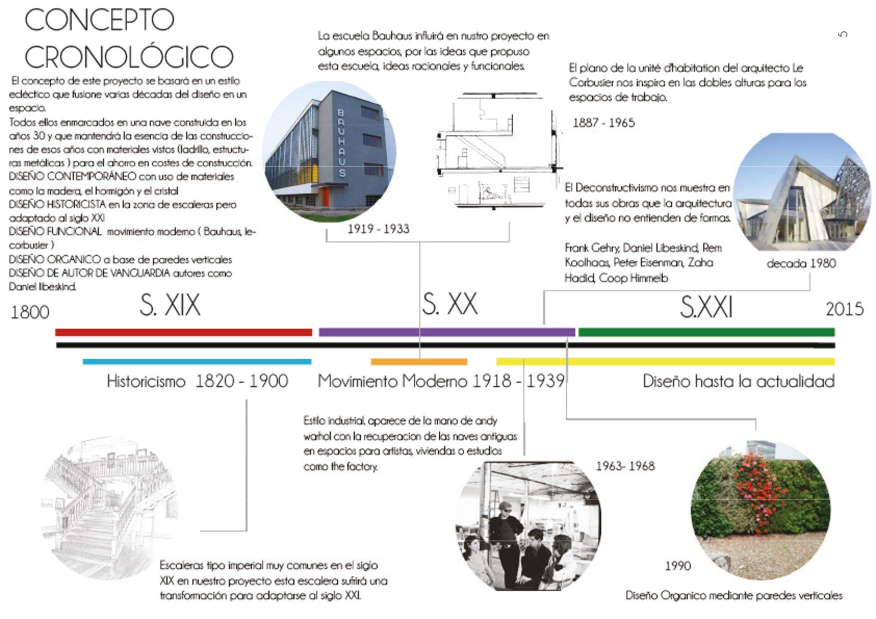 Alumno Joan Andreu Arsis Asignatura Proyecto Ii Curso 2º Ciclo Superior De Proyectos Y Obras De Decoración Disenos De Unas Diseño De Modas Arte Y Diseño