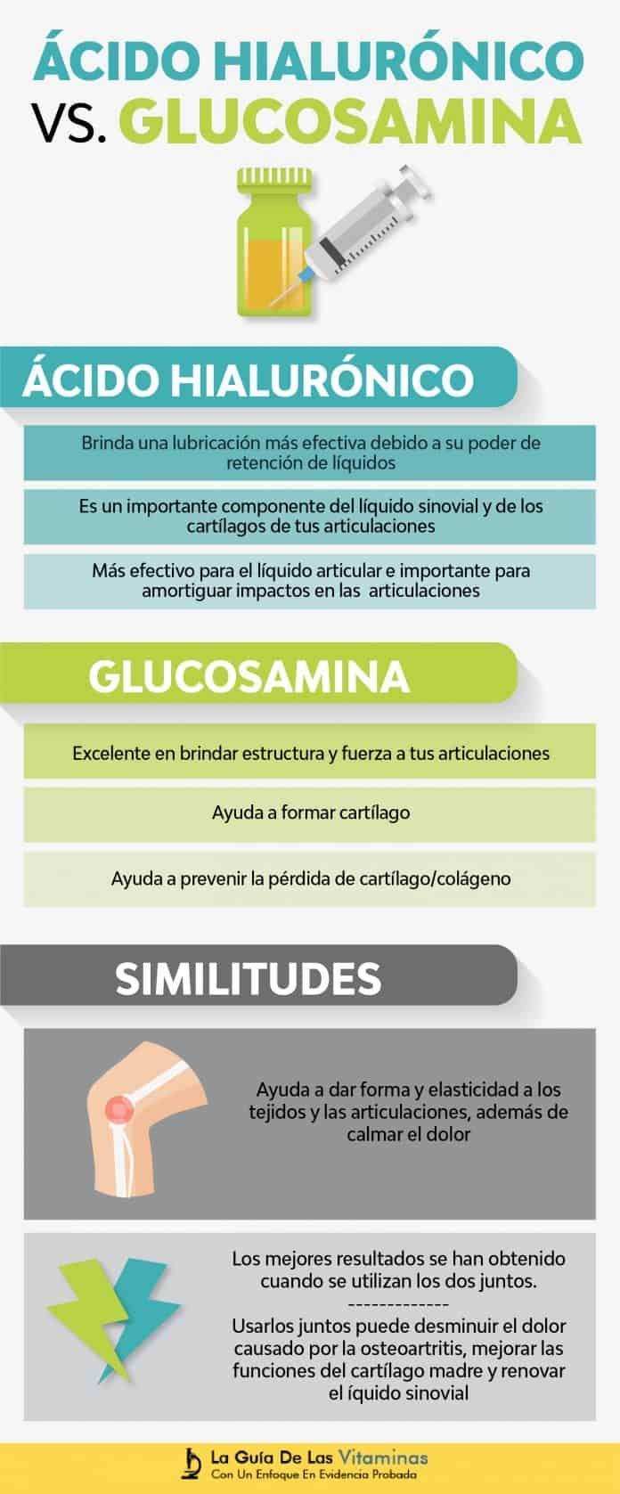 diabetes efectos secundarios glucosamina