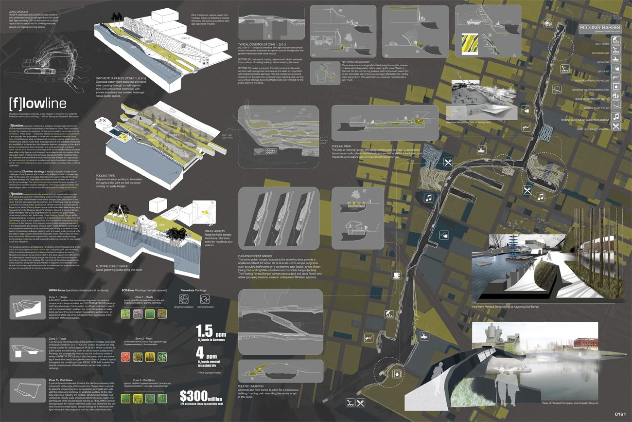 Gale Fulton | UT College Of Architecture And Design   The College Of  Architecture And Design