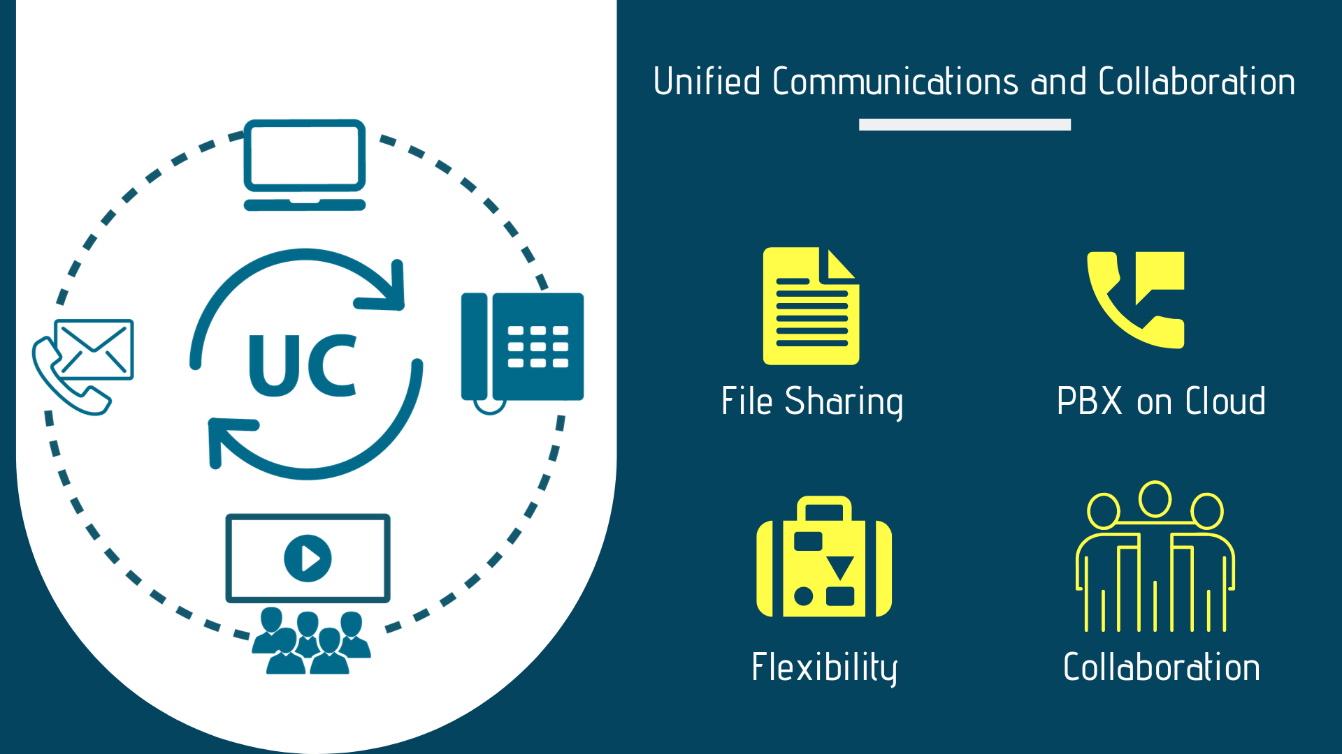 Unified Communications Solution For Businesses In India Unified