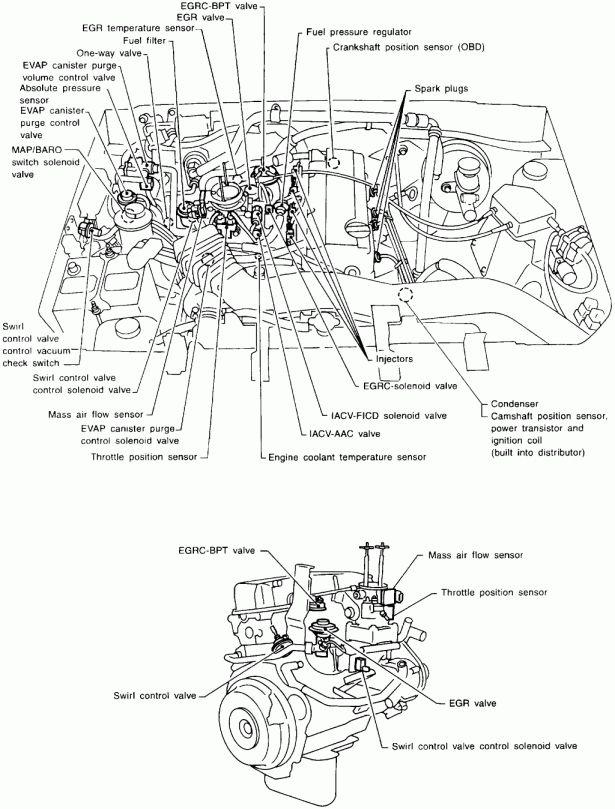 10 1997 Nissan Truck Engine Diagram Truck Diagram Wiringg Net In 2020 Nissan Nissan Trucks Truck Engine