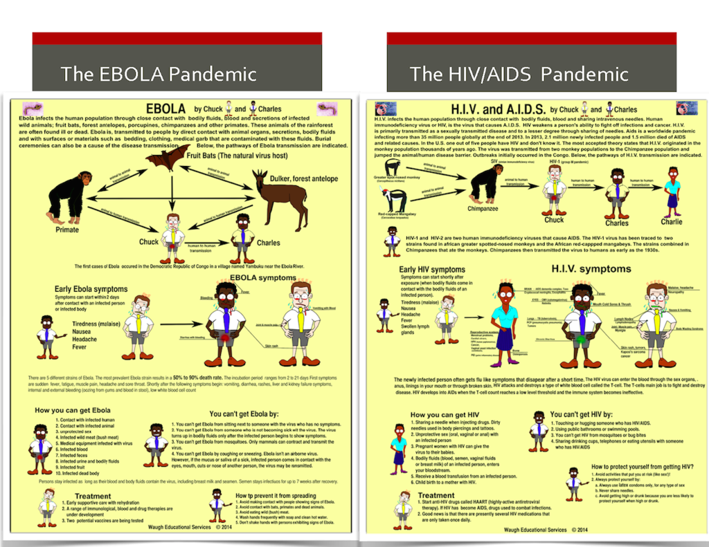 Ebola Hiv Information Posters And Worksheet