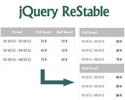 ReStable – jQuery Plugin for Responsive Tables #jQuery
