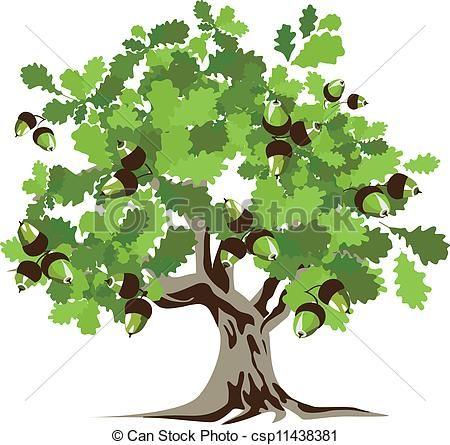 Pin Auf Bäume
