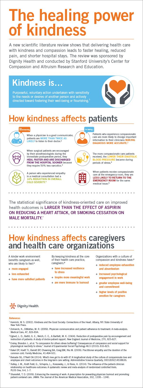 Research shows that kindness and compassion has a measurable positive effect on both patients and caregivers in hospitals.  #kindness #compassion #caregiving