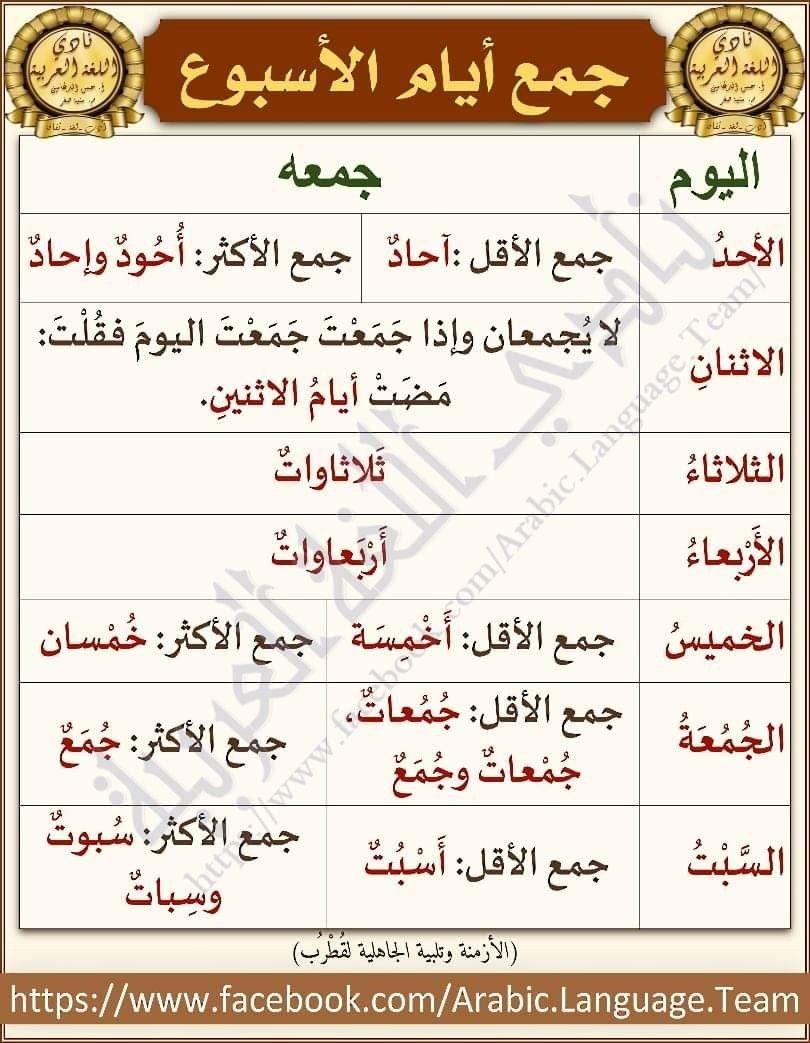 Pin By Mohammed Al Harbi On لغةعربية Arabic Langauge Words Quotes Language