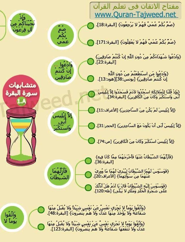 متشابهات سورة البقرة ١ Quran Holy Quran Islam