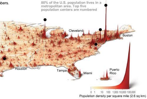 Data Visualization Modern Approaches Data Visualisation - Us map data visualization