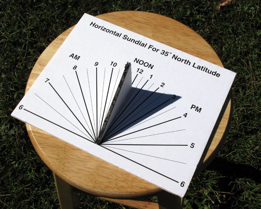 How To Build A Horizontal Sundial Hack A Week Sundial