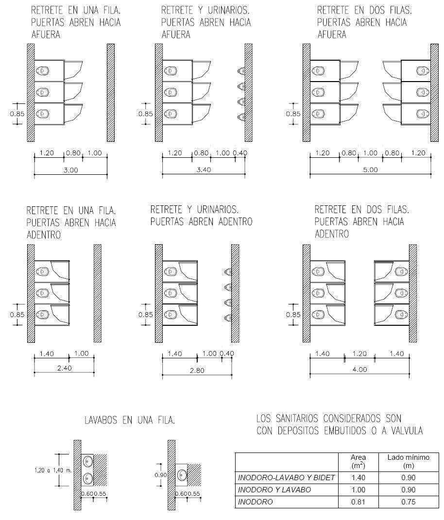 Dimensiones m nimas para proyectar sanitarios p blicos for Espacios minimos arquitectura