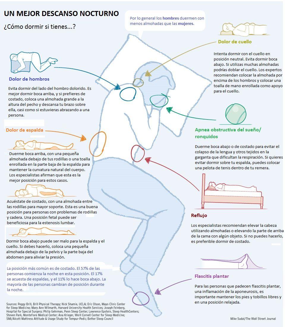 Como dormir evitar dolor de cuello