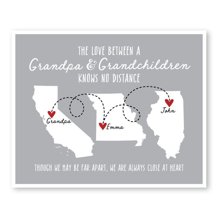 Grandpa Gift from Grandkids, Long Distance Grandpa Gifts, Grandpa Gift, Fathers Day Gift, Gift from Grandchildren to Grandfather #grandpagifts