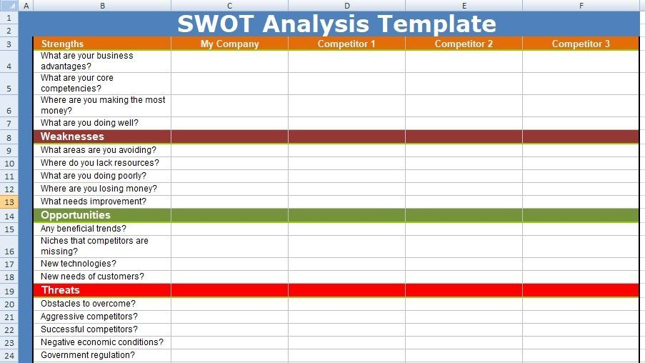 Swot Analysis Excel Template Is One Such Tool, Draw On Excel OCU - Analysis Spreadsheet Template