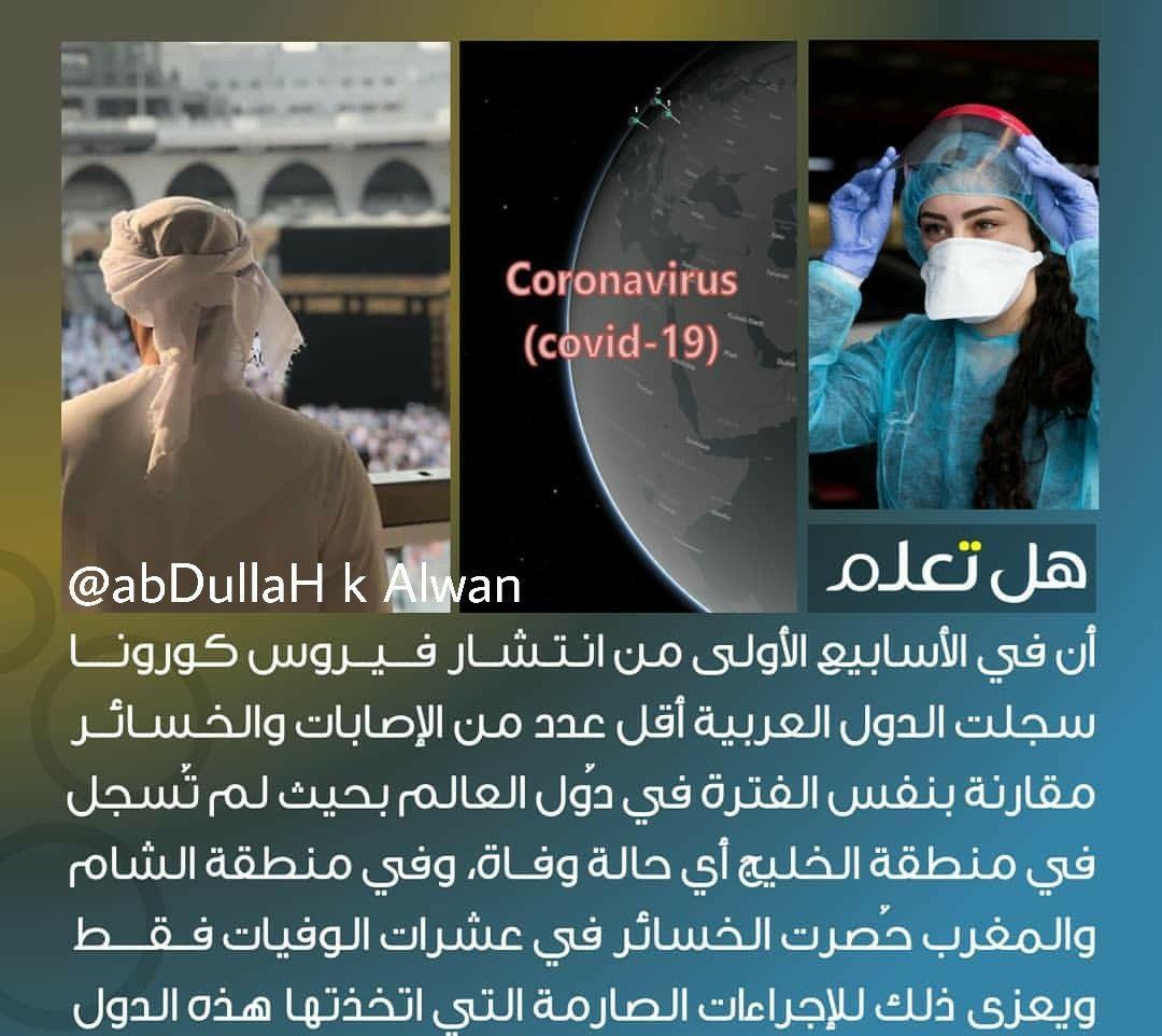 هل تعلم Arabic Quotes Photo Ideas Girl Quotes