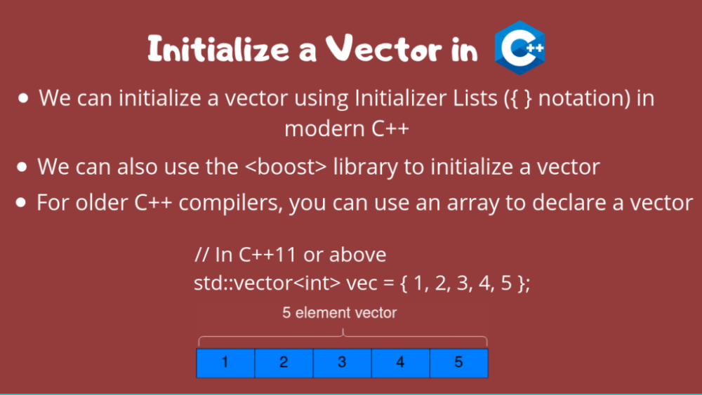 In initialize vector c++, A vector is a dynamic array