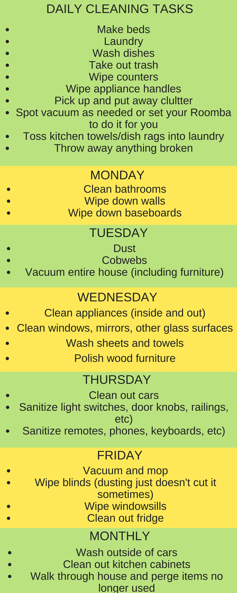 happy 2017  back to the grind with a cleaning schedule