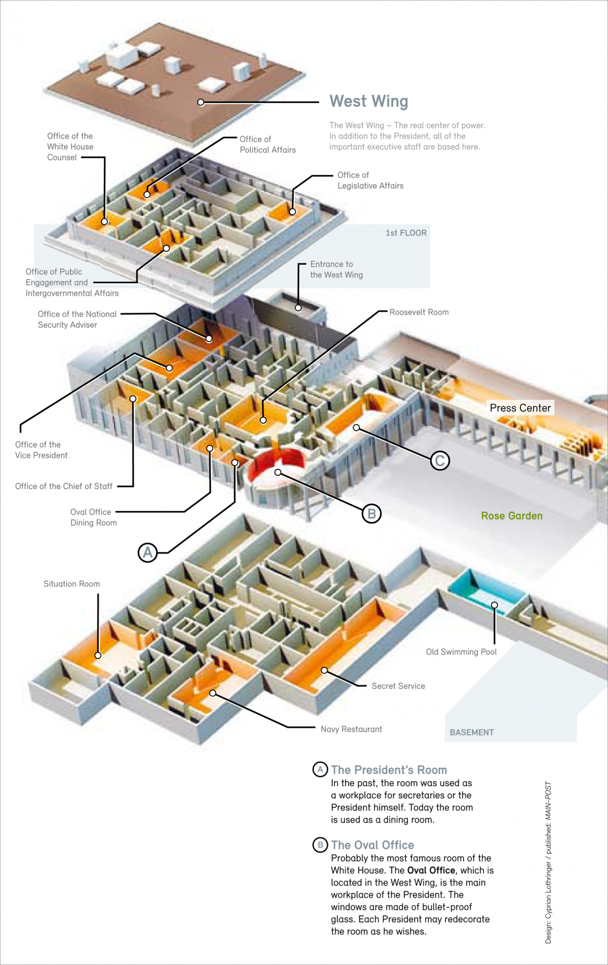 And Here S A Layout Of The West Wing Is Where President His Executive Staff Are Based Among Rooms In