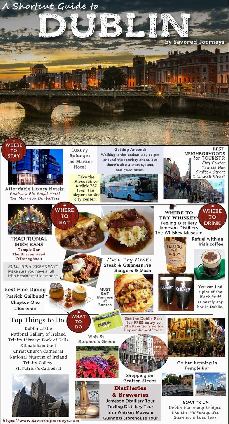 Shortcut Travel Guide to Dublin [Infographic]