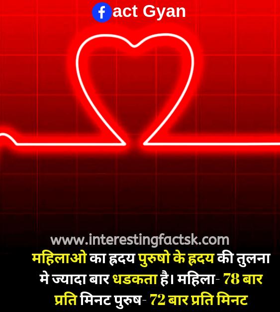 मानव शरीर के बारे में रोचक तथ्य/ Human body facts in Hindi ...