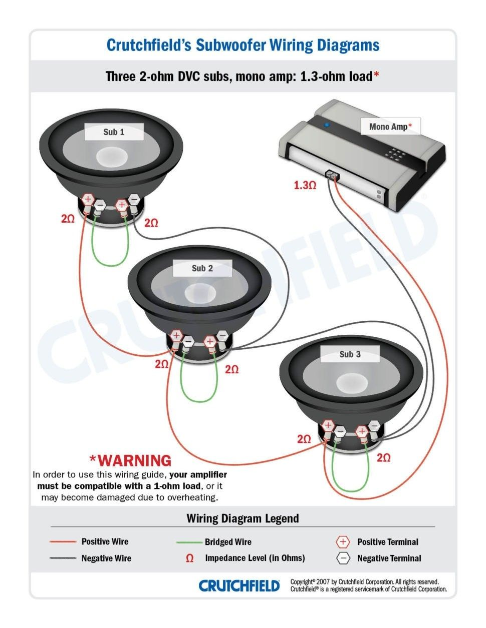 Awesome Single Voice Coil Wiring Diagram Subwoofer Wiring Subwoofer Car Audio Installation