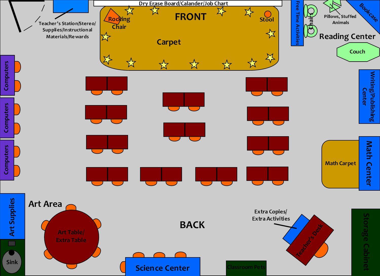Classroom layout idea Classroom layout, Classroom