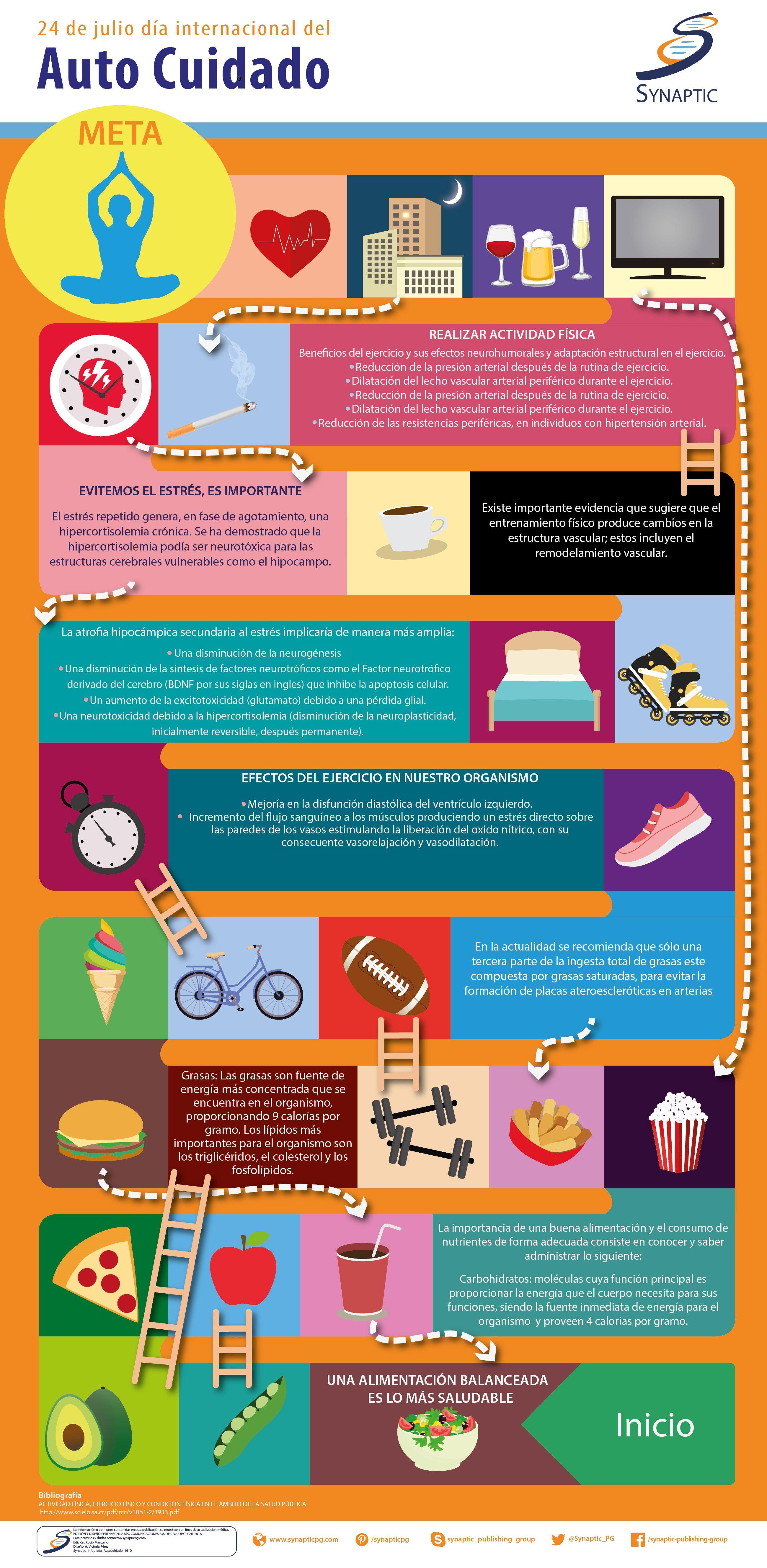 #Synaptic #Infografia #Autocuidado #Salud # ...