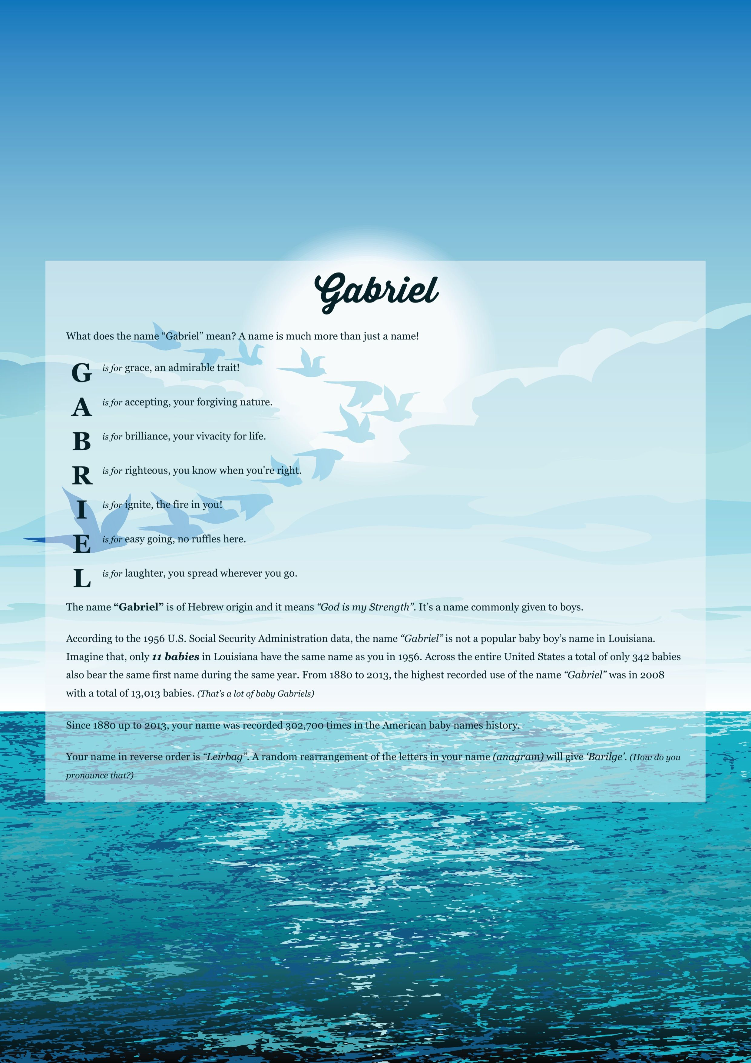 The #namemeaning of #Gabriel using Birds in Flight from the project pack Nature. Unique #giftideas and #personalizedgifts for #babynames