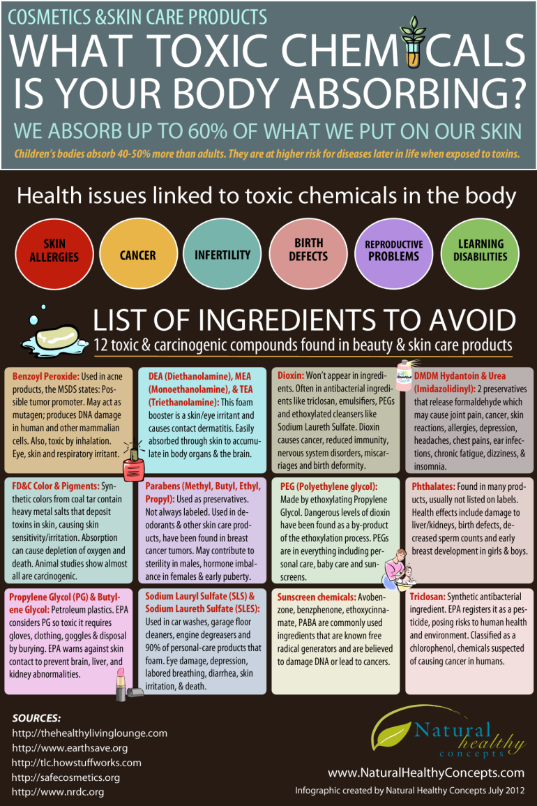 12 Toxic Ingredients To Avoid In Cosmetics Skin Care Products Infographic Infographic Health Health And Nutrition Health And Wellness