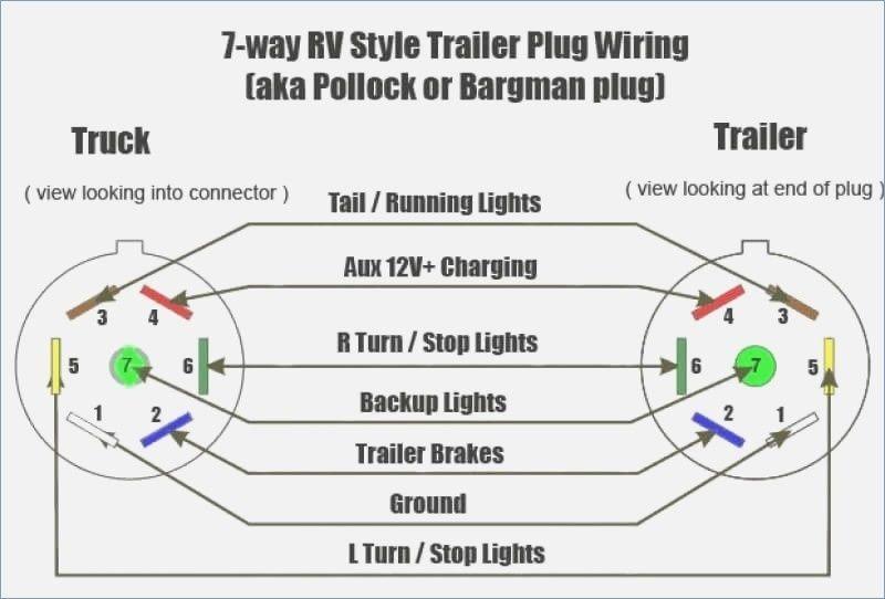 1996 Chevy Coil Wiring Diagram In 2020 Trailer Wiring Diagram Trailer Light Wiring Boat Wiring