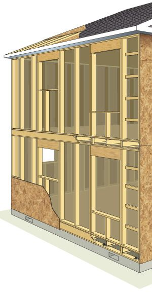 Components Of Advanced Framing Eco Friendly Home Construction