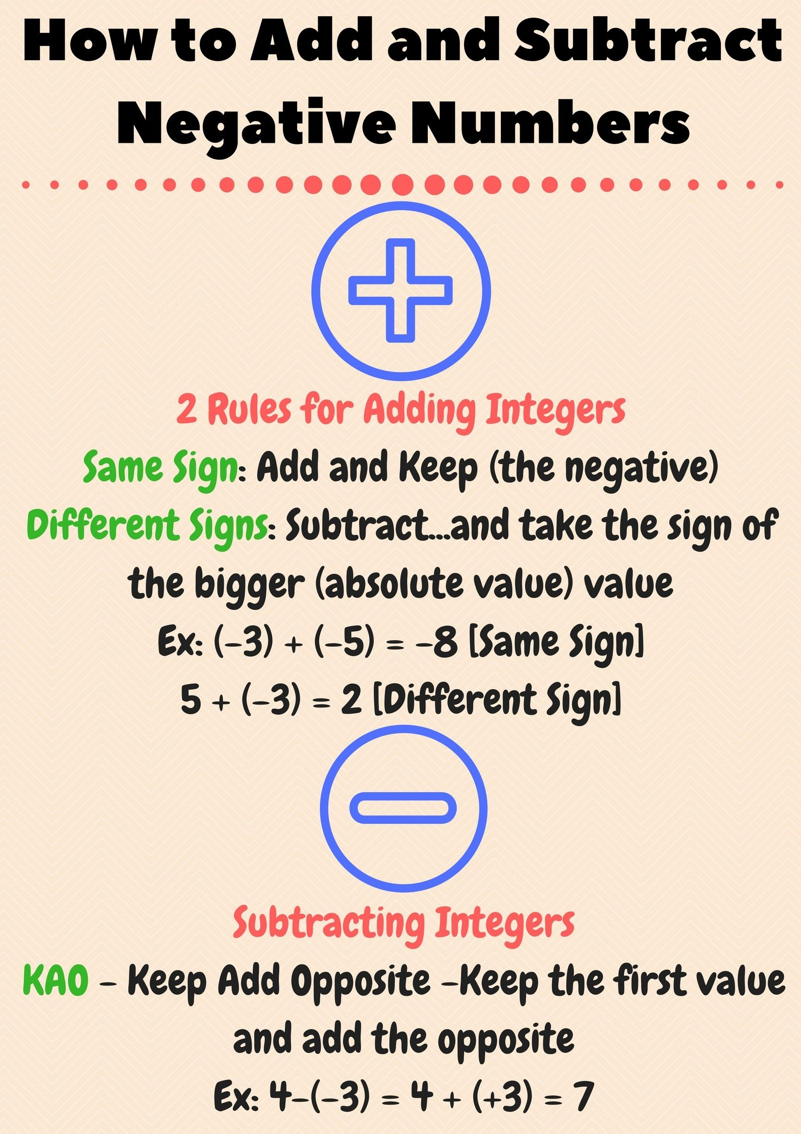 How To Teach Adding And Subtracting Negative Numbers