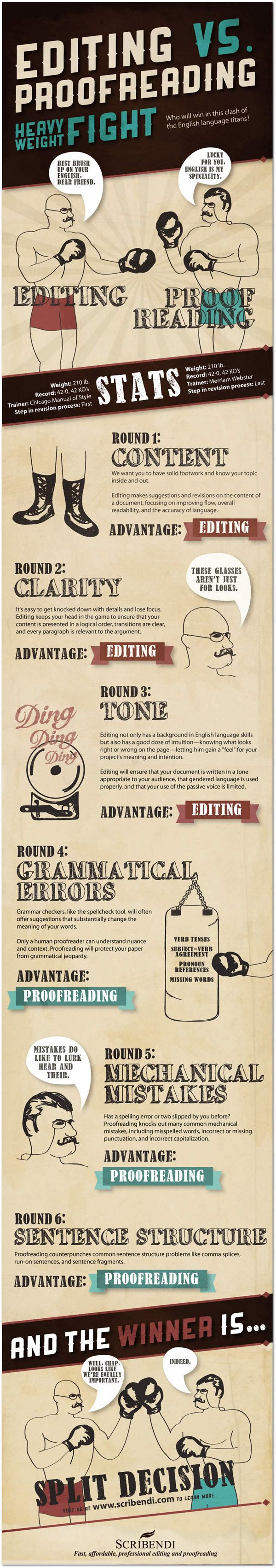 English proof reading