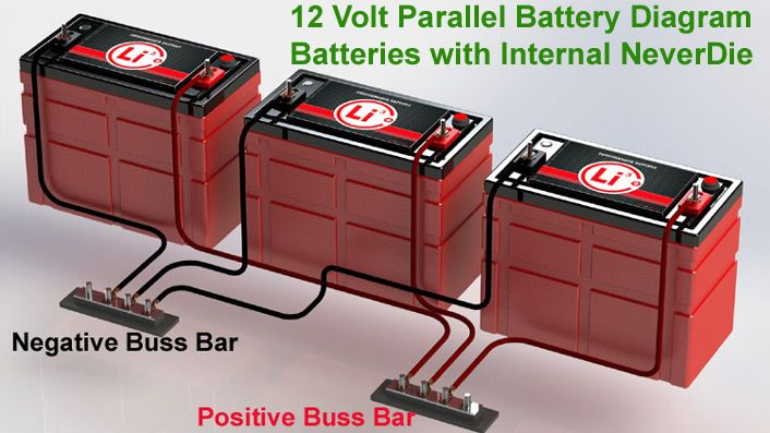 Bus barsg off grid electric pinterest rv sprinter van and bus barsg publicscrutiny Choice Image