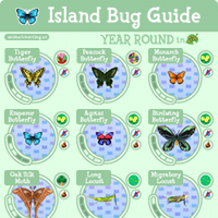 Animal crossing new leaf island bug guide animal for Acnl fish guide
