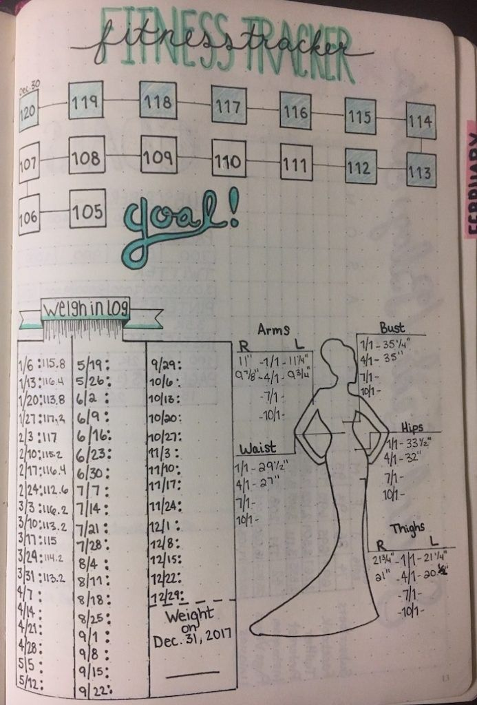 Fitness tracker and weight loss tracker in bullet journal Fitness