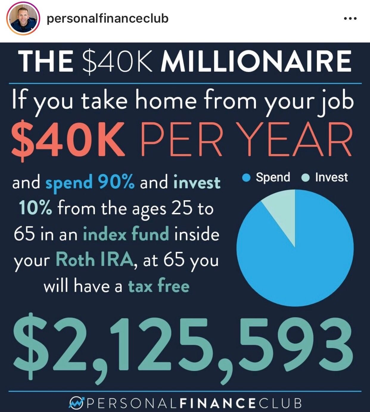 Pin by Miss Jess on Budget Life Investing, Roth ira