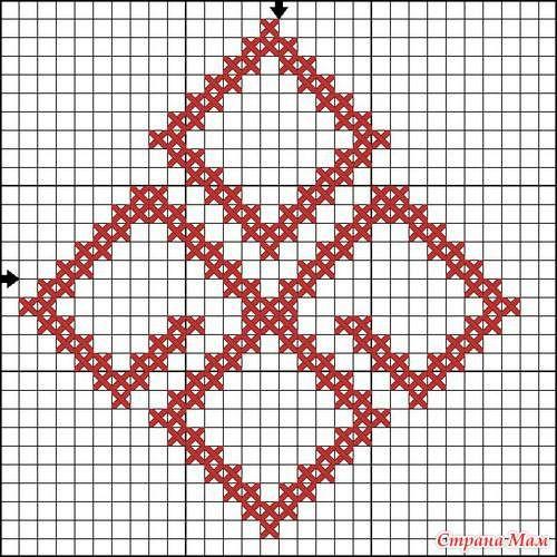 Славянские символы и обереги вышивка схемы