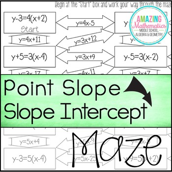 point slope form conversion  Converting Point Slope Form to Slope Intercept Form Maze ...