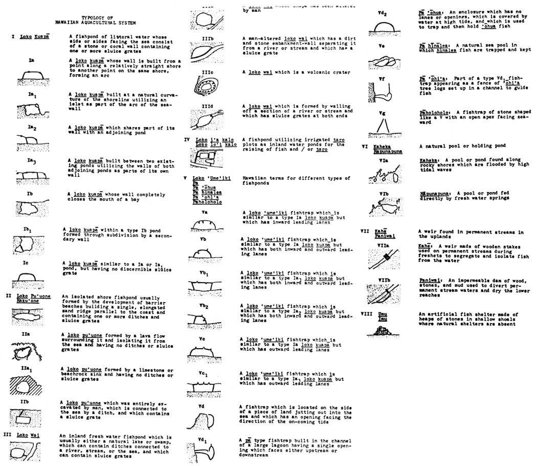 Sketch of hawaiian fishponds ancient hawaiian symbols and meanings sketch of hawaiian fishponds ancient hawaiian symbols and meanings biocorpaavc