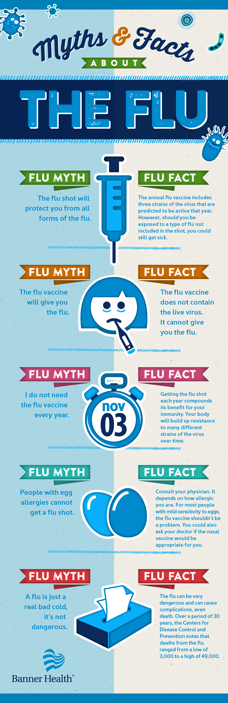 seizure diary template - flu season myths busted with facts an infographic