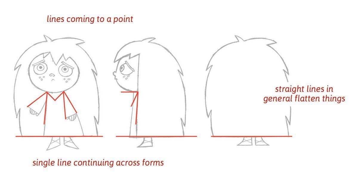 Bob Flynn On Twitter The Secret Of Kells Character Study Bear Illustration