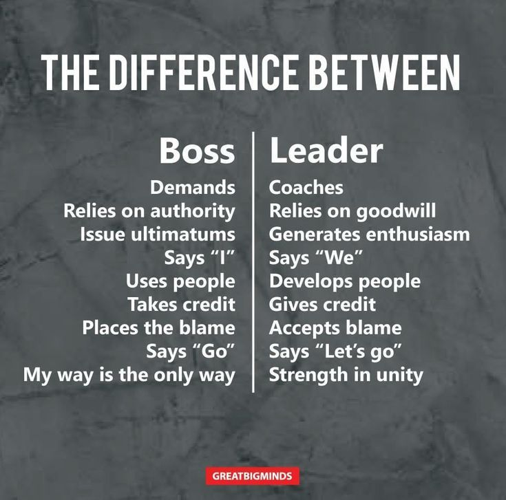 Difference Between A Boss And A Leader For More Inspiring Quotes And Sayings Visit Www Greatbigminds Com Inspirational Quotes Leader Quotes Boss And Leader