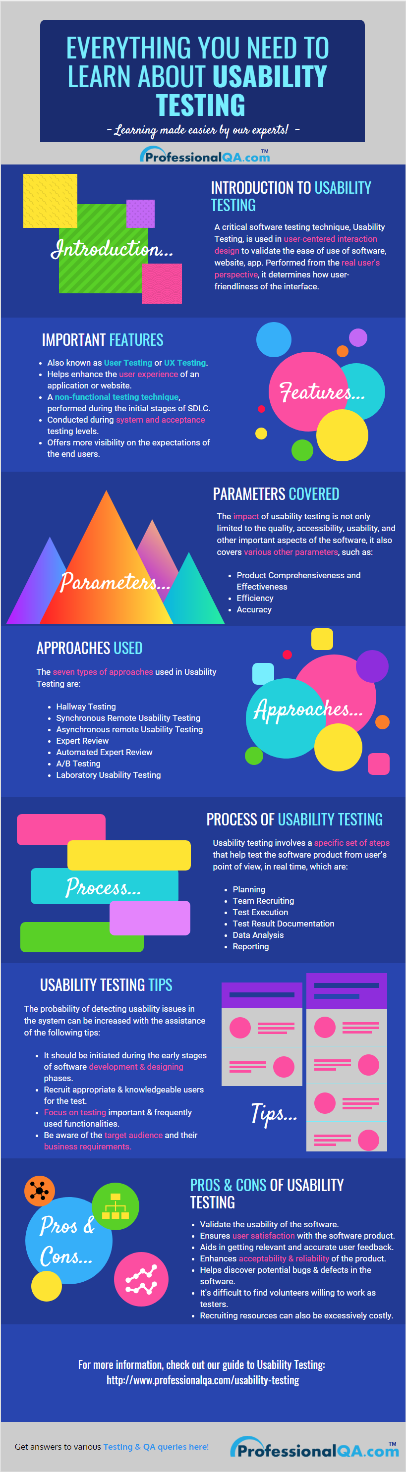 Usability Testing: Your Way to Ensuring Optimum User Experience! #userexperience
