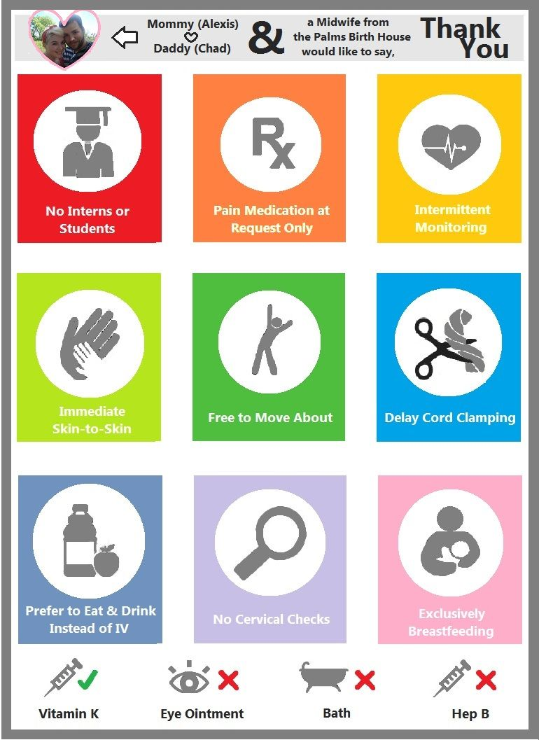 great visual birth plan for the hospital everyone can easily see how you want to labor and birth