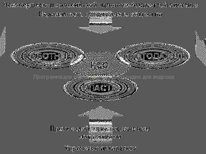 программа для передачи музыки по радио для андроид