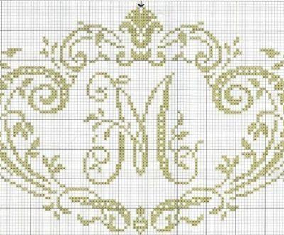 Schema punto croce gratis alfabeto la lettera m schemi for Lettere a punto a croce