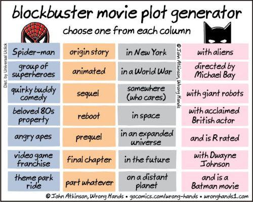 002 blockbuster movie plot generator Wrong Hands Smile